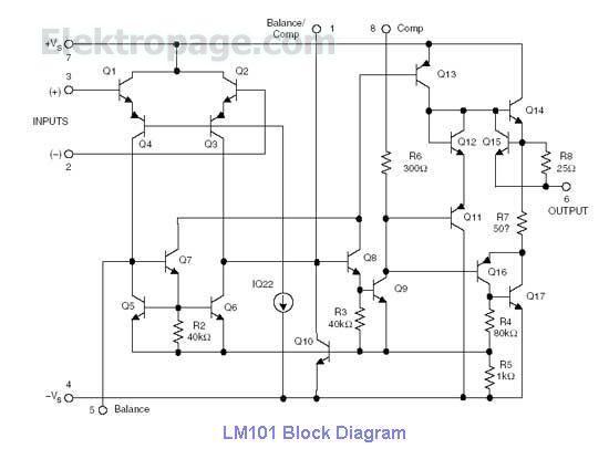 LM101 Block diagram