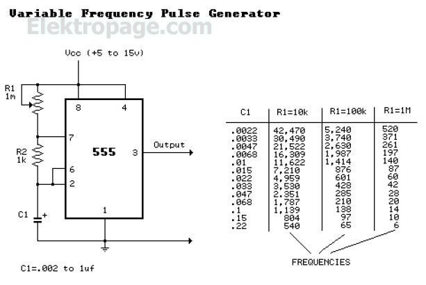 555 variable frequency pulse generator lm555 variable frequency rh elektropage com