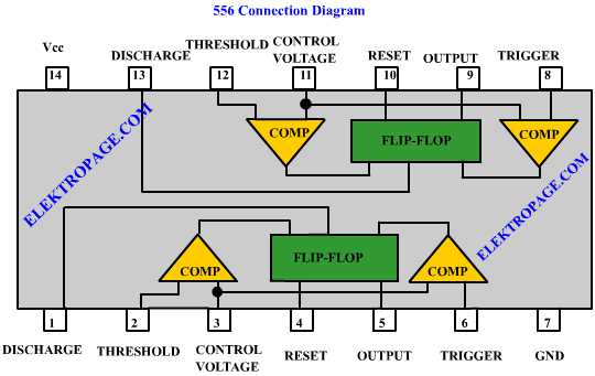 556 connection and block diagram