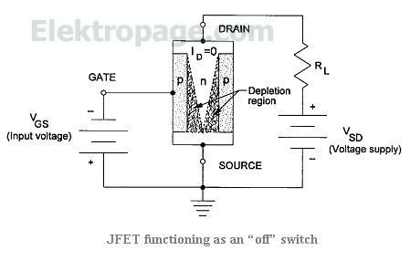 JFET functioning as off switch.JPG E9472
