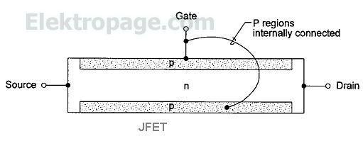 Jfet pnp.JPG EFCCF
