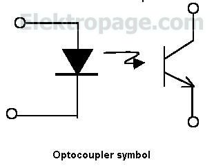 Optocoupler symbol