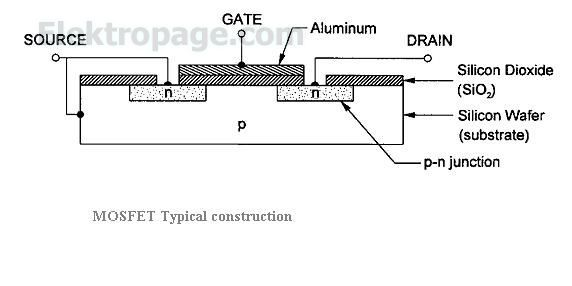 MOSFET Typical construction.JPG 5845Z