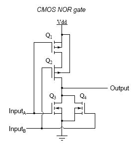 Circuit Diagram Of And Gate | Cmos Nor Gate Cmos Nor Gate And Definition Logical Electronic