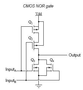CMOS NOR gate