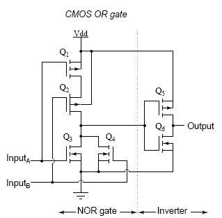 CMOS OR GATE