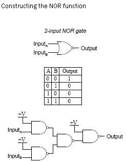 Constructing the NOR function