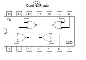 Dip gate package 4001