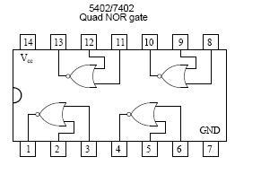 dip package 5402/7402