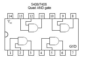 dip package 5408/7408