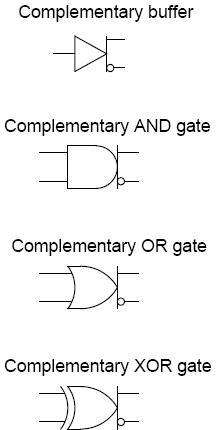 Special output gates