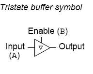 Tristate buffer symbol