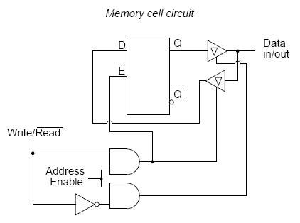 digital_memory_cell_circuit