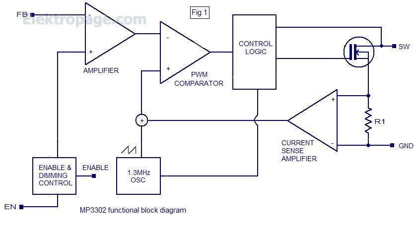 Led Block Diagrams - Wiring Diagram Sys