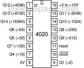 Simple Audio Oscillator Circuit Diagram additionally Integrated Circuit Schematics further Wiring Solenoid Symbol also Default moreover Electronic Schematic Symbols On Microprocessor Symbol. on integrated circuit schematic symbols