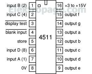 4511 BCD to (7SD) 7-segment display driver