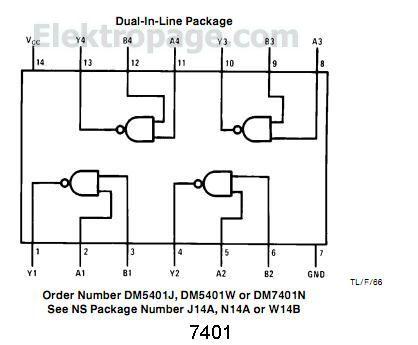7401 pin out diagram.JPG Z2Z8B