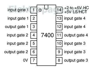 7400 pinout quad 2-input GATE