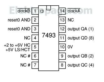 7493 4-bit (0-15) ripple counter