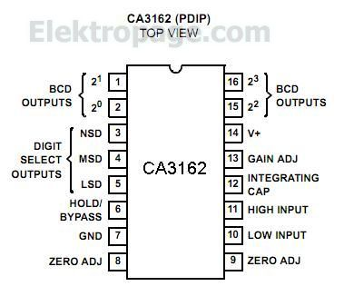 CA3162 pinout diagram.JPG E7B8C