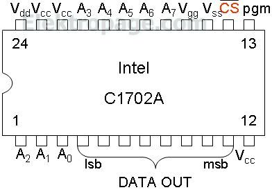 intel Eprom1702 pinout diagram 6E3C2.png