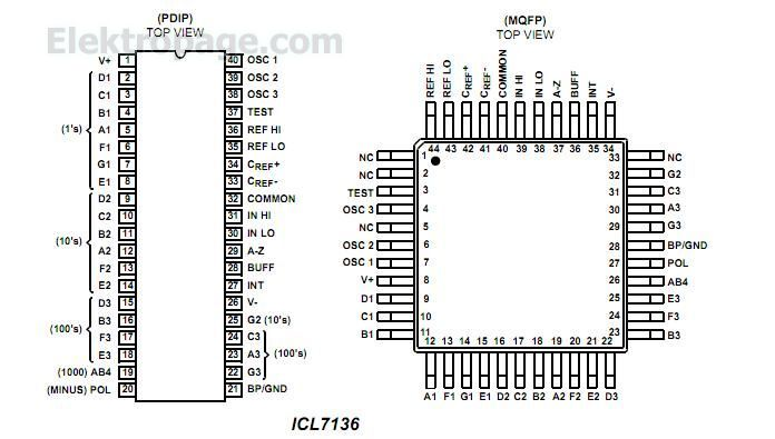 ICL7136 pinout diagram.JPG F177B