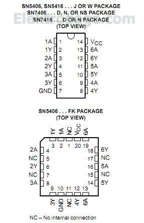 SN7416 pinout diagram.JPG CEZ54