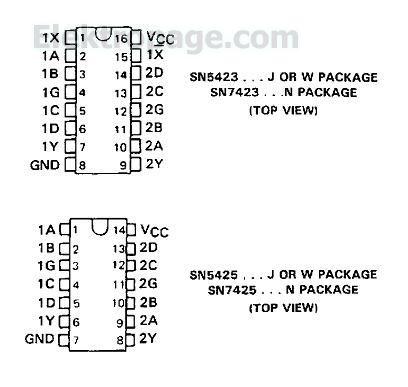 SN7423 SN7425 pinout diagram F1ZC3