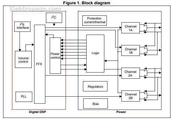 sta339bws - integrated circuits elektropage