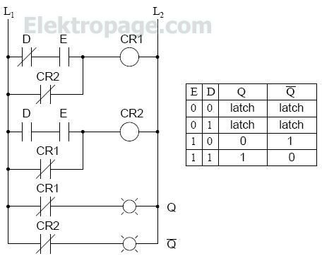 the d latch how it works  truth table
