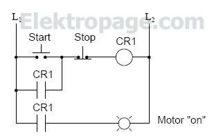 SR latch Start stop
