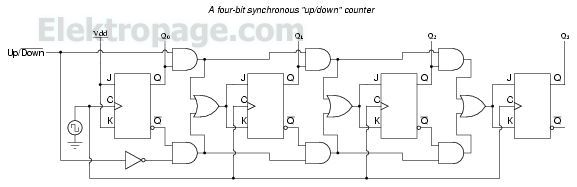 Synchronous Counters Logical Electronic  Jk Flip Flop  Up