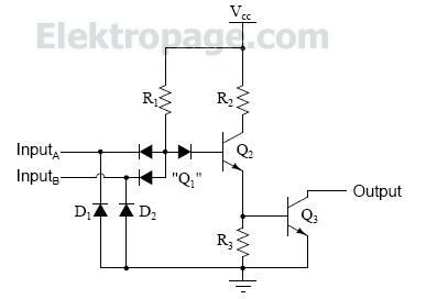 TTL_NAND_and_AND-2in_inv_circuit