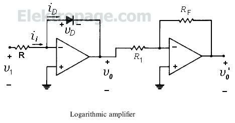 Logarithmic amplifier