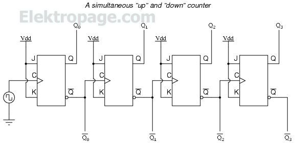 Arduino binary counter 4 bit