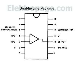 LM101A Connection Diagram Dual in line PAckage