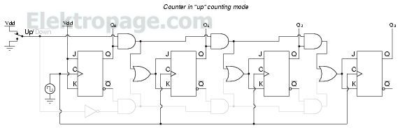 up counting mode circuit