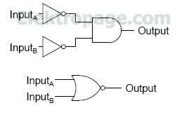 2 input equivalent gate ciruits