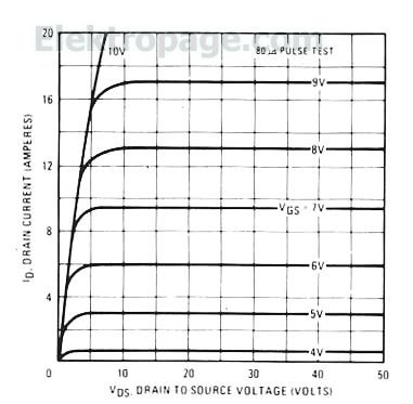 13v820a regulated dc power supply diagram fd1