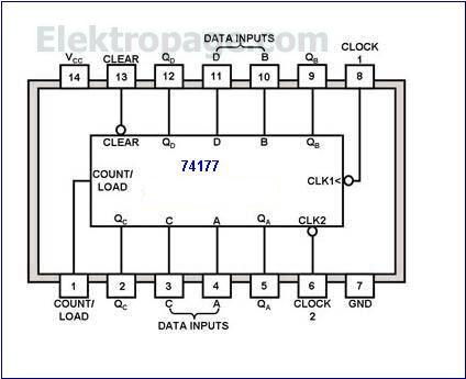 74177 IC pinout diagram - Integrated Circuits Elektropage ...