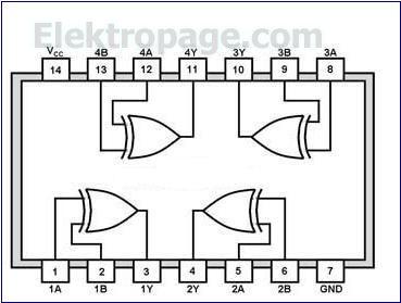 74386  pinout diagram