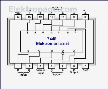 7449 IC pinout diagram - Integrated Circuits Elektropage ...