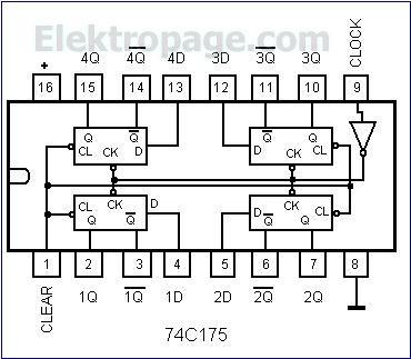 7493 Ic Pin Diagram Manual Guide Wiring Diagram