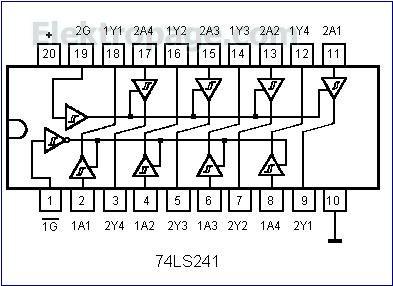 IC 74LS241 pin diagram