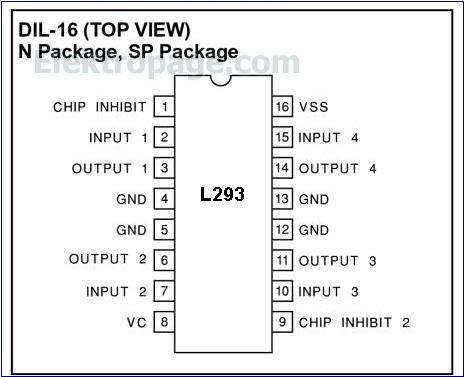 L293 connection pinout.JPG 31FC6