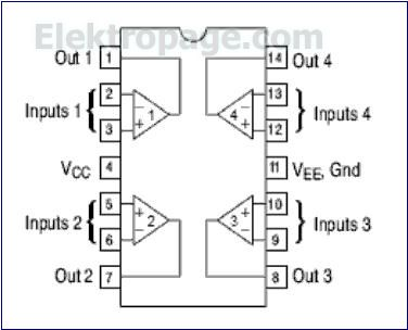 200812 in addition Datasheets in addition Default besides 74LS00 74LS00B1 74LS00D additionally Simple Analog To Digital Converter Circuit. on datasheet ic 7404