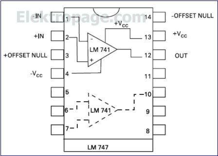 LM747 IC pinout diagram - Integrated Circuits Elektropage.com