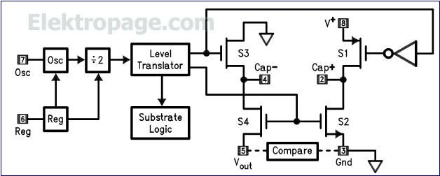 Lm7660 Block diagram