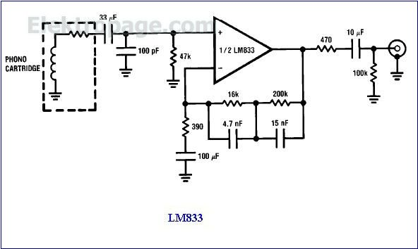 Lm833 Typical application