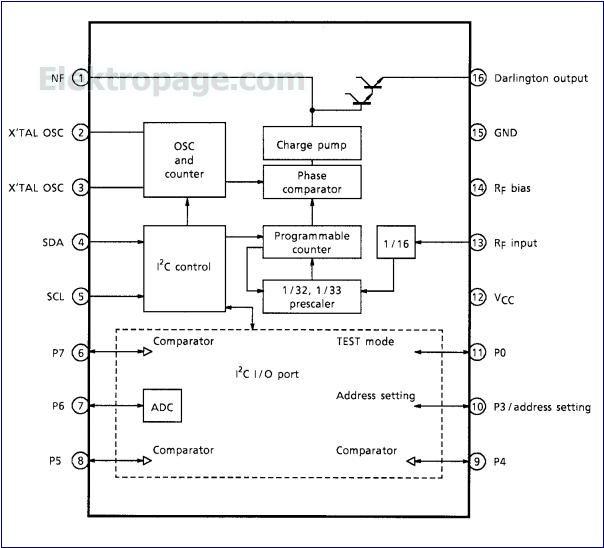 TD7626F TD7626FN pin diagram 825AB